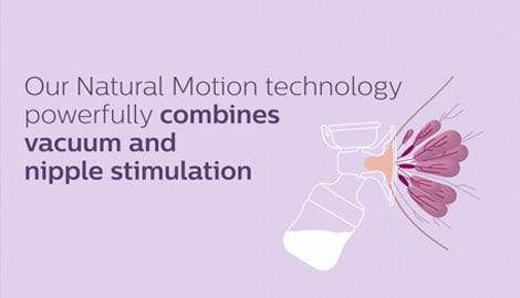 Learn how Natural Motion Technology helps you